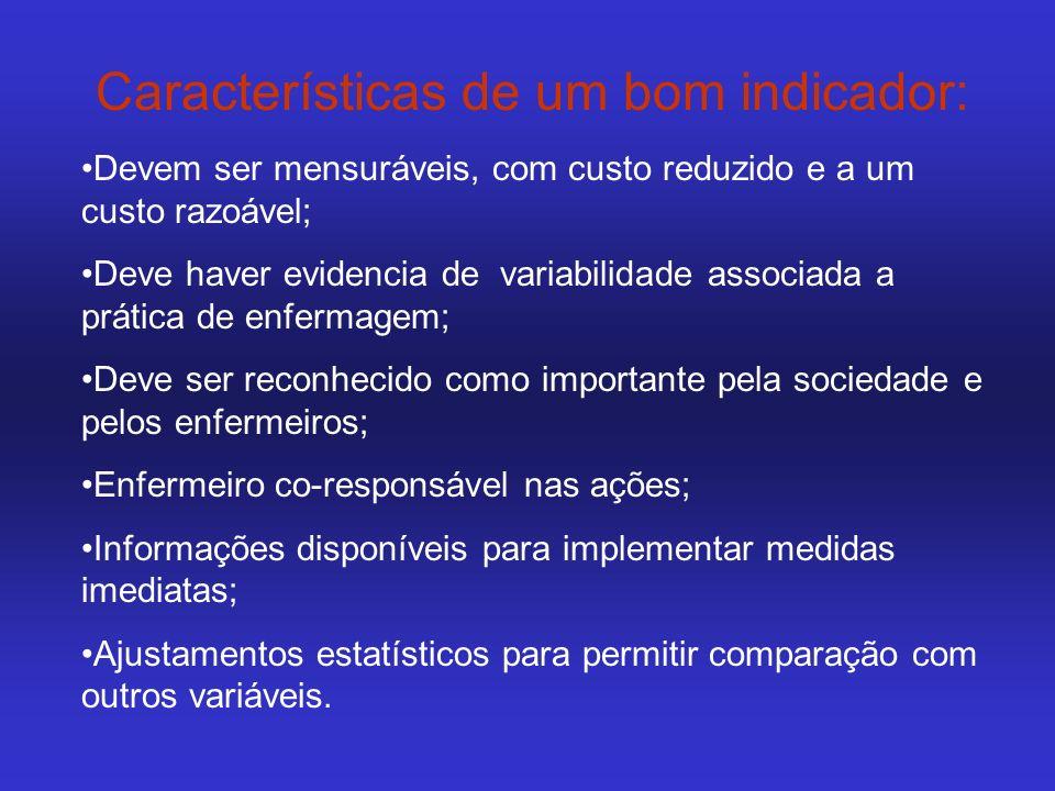 Características de um bom indicador: Devem ser mensuráveis, com custo reduzido e a um custo razoável; Deve haver evidencia de variabilidade associada
