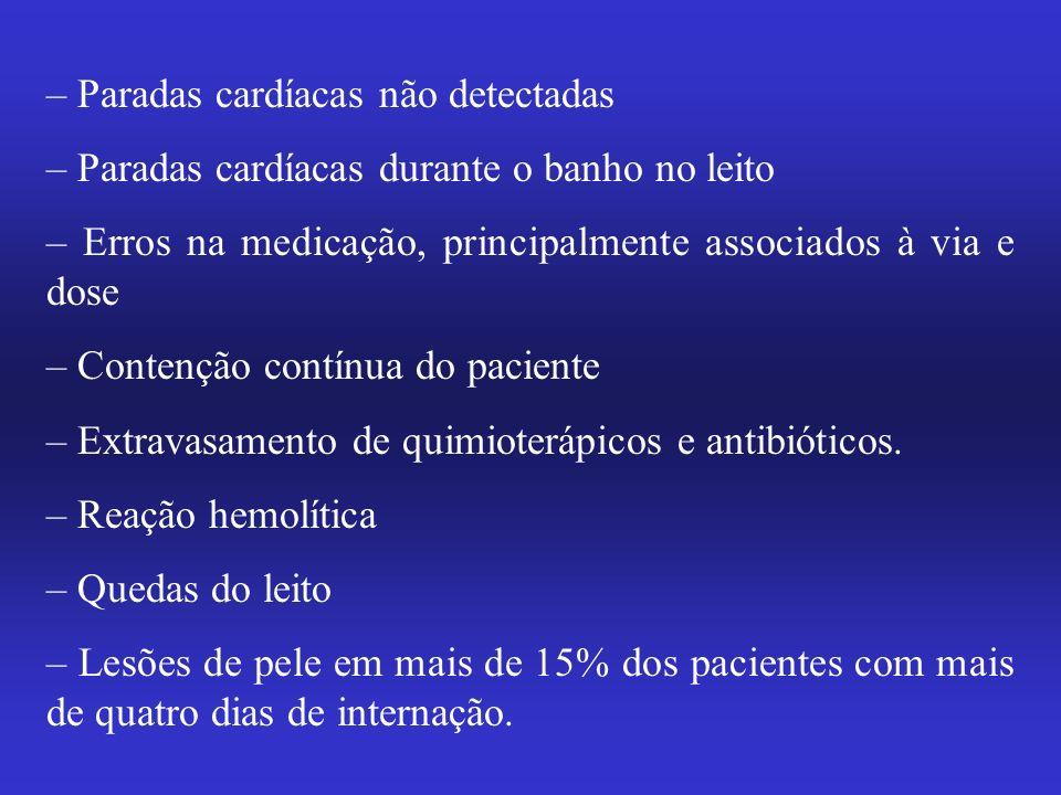 – Paradas cardíacas não detectadas – Paradas cardíacas durante o banho no leito – Erros na medicação, principalmente associados à via e dose – Contenção contínua do paciente – Extravasamento de quimioterápicos e antibióticos.