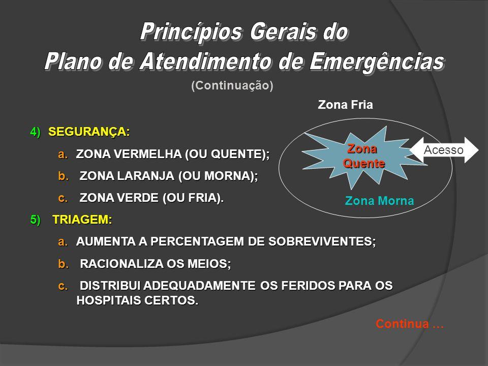 4)SEGURANÇA: a.ZONA VERMELHA (OU QUENTE); b. ZONA LARANJA (OU MORNA); c. ZONA VERDE (OU FRIA). 5) TRIAGEM: a.AUMENTA A PERCENTAGEM DE SOBREVIVENTES; b