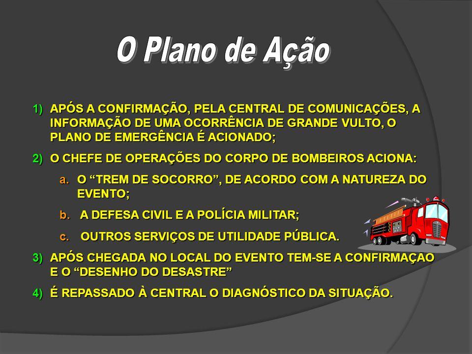 1)APÓS A CONFIRMAÇÃO, PELA CENTRAL DE COMUNICAÇÕES, A INFORMAÇÃO DE UMA OCORRÊNCIA DE GRANDE VULTO, O PLANO DE EMERGÊNCIA É ACIONADO; 2)O CHEFE DE OPE