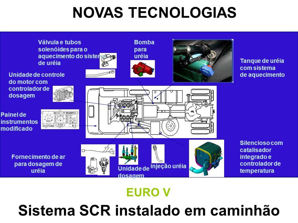 Sistema SCR instalado em caminhão Bomba para uréia injeção uréia Unidade de dosagem Silencioso com catalisador integrado e controlador de temperatura
