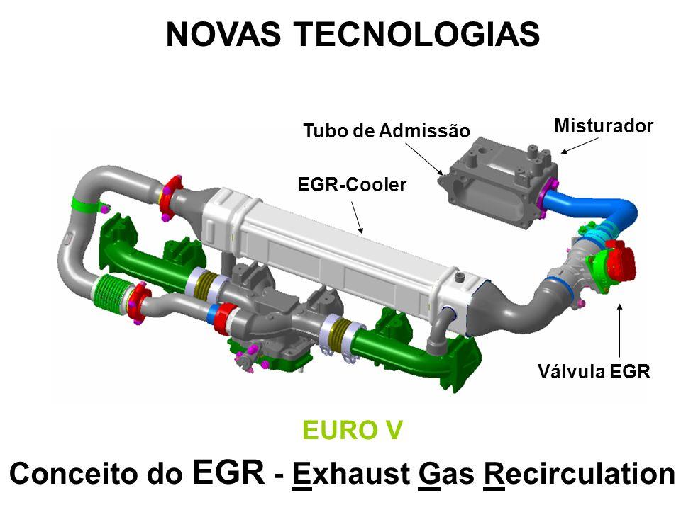 r se Conceito do EGR - Exhaust Gas Recirculation EGR-Cooler Misturador Válvula EGR Tubo de Admissão NOVAS TECNOLOGIAS EURO V