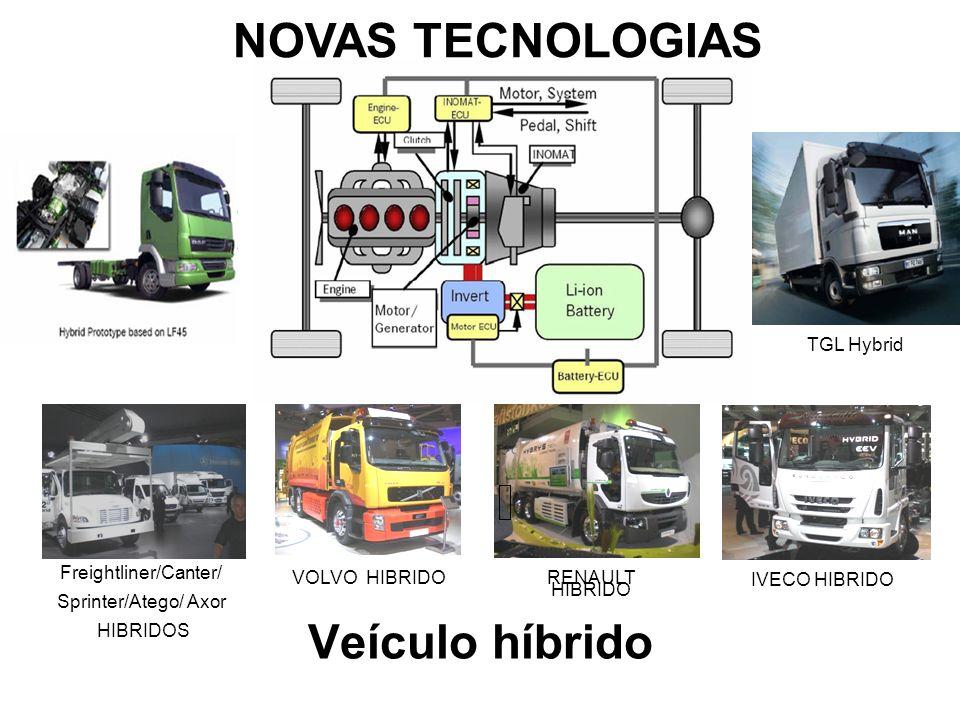 Veículo híbrido Freightliner/Canter/ Sprinter/Atego/ Axor HIBRIDOS VOLVO HIBRIDORENAULT HIBRIDO IVECO HIBRIDO TGL Hybrid NOVAS TECNOLOGIAS