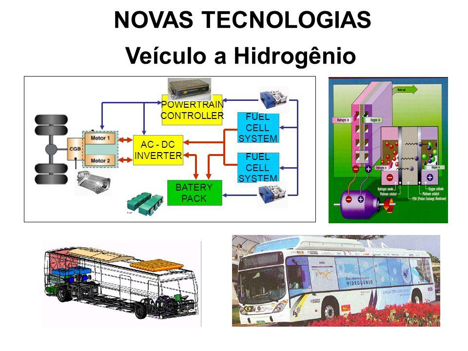 AC - DC INVERTER POWERTRAIN CONTROLLER BATERY PACK FUEL CELL SYSTEM FUEL CELL SYSTEM NOVAS TECNOLOGIAS Veículo a Hidrogênio