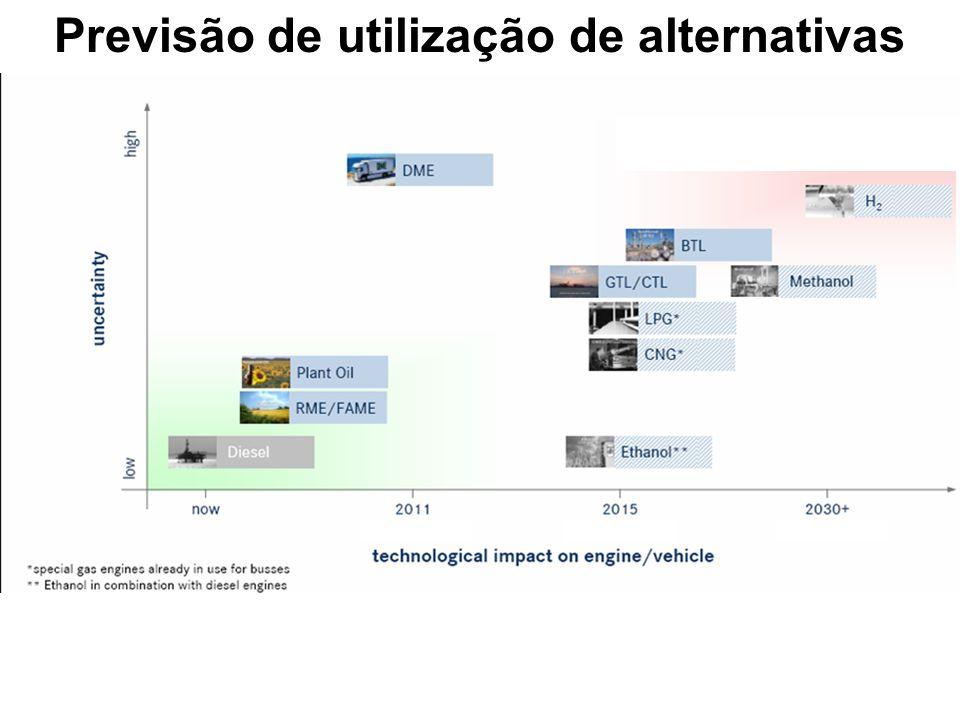 r se r Previsão de utilização de alternativas
