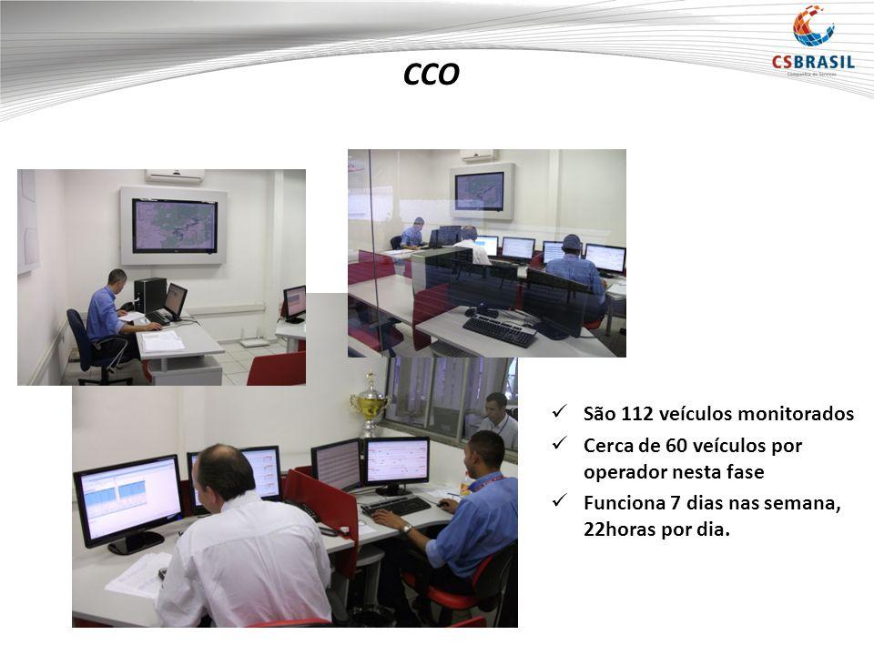 CCO São 112 veículos monitorados Cerca de 60 veículos por operador nesta fase Funciona 7 dias nas semana, 22horas por dia.