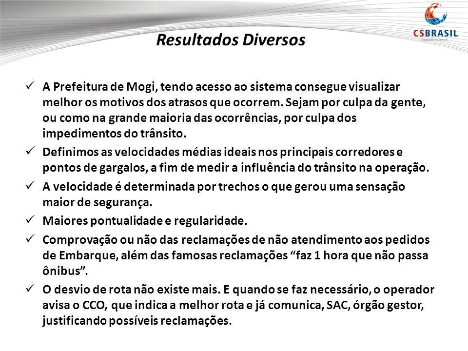 Resultados Diversos A Prefeitura de Mogi, tendo acesso ao sistema consegue visualizar melhor os motivos dos atrasos que ocorrem.