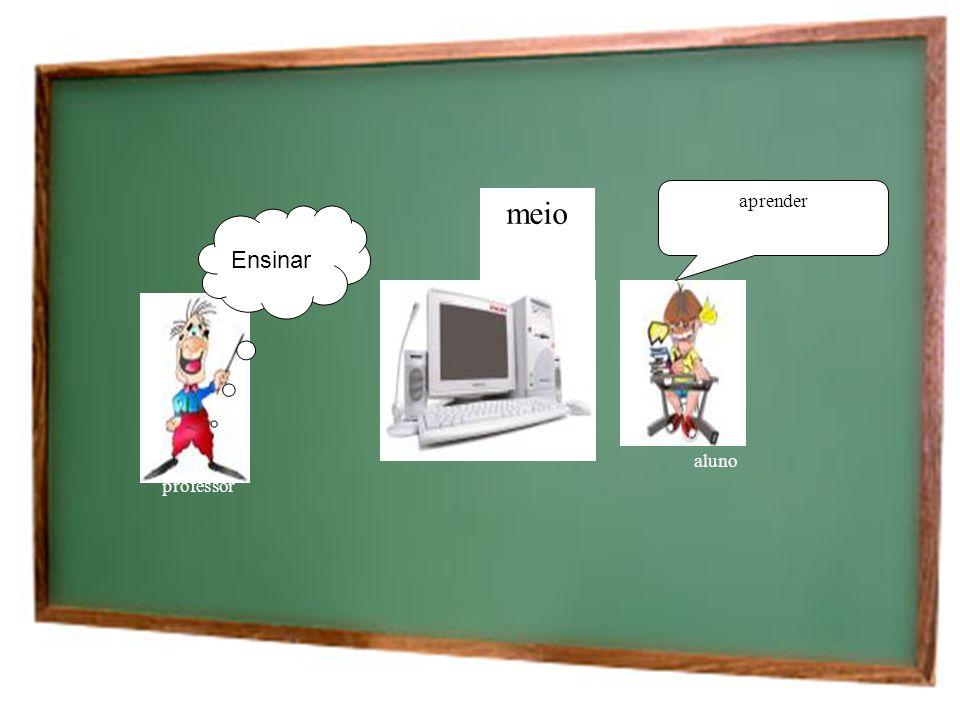 O que é tecnologia educacional? Entendemos a Tecnologia Educacional como o corpo de conhecimentos que, baseando-se em disciplinas científicas encaminh