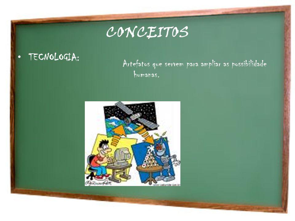CONCEITOS CONHECIMENTO:Relação entre sujeito e objeto. O estudo do conhecimento é a epistemologia