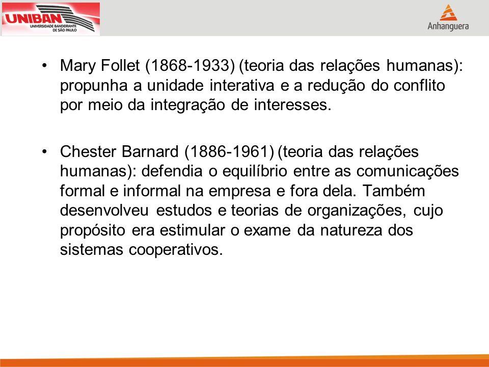 Mary Follet (1868-1933) (teoria das relações humanas): propunha a unidade interativa e a redução do conflito por meio da integração de interesses. Che