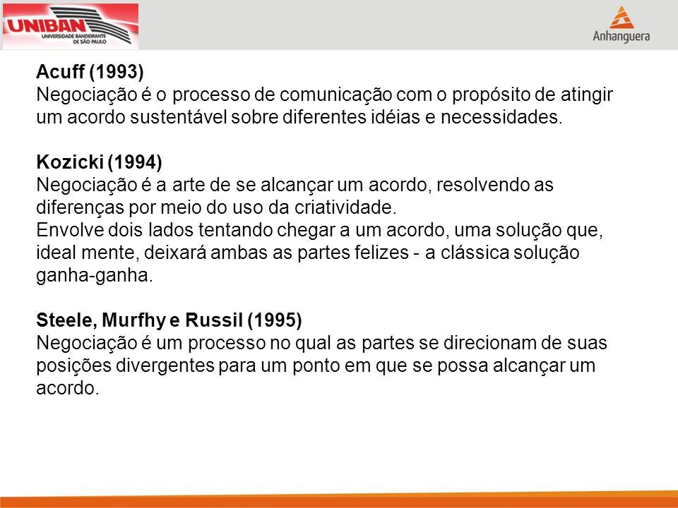 Acuff (1993) Negociação é o processo de comunicação com o propósito de atingir um acordo sustentável sobre diferentes idéias e necessidades. Kozicki (