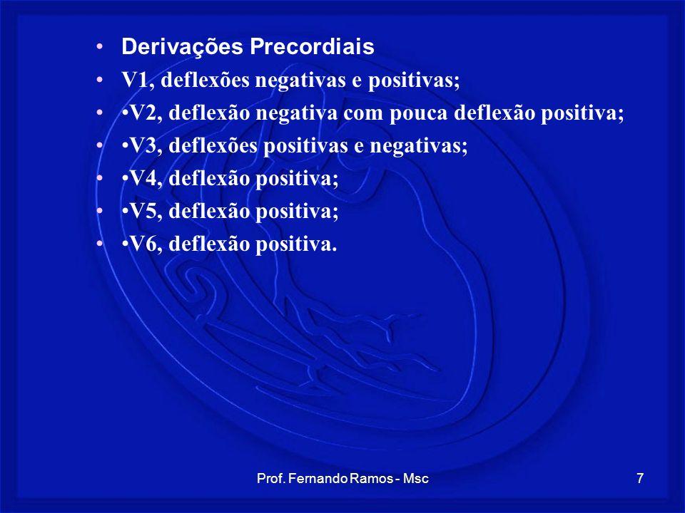 Prof. Fernando Ramos - Msc7 Derivações Precordiais V1, deflexões negativas e positivas; V2, deflexão negativa com pouca deflexão positiva; V3, deflexõ
