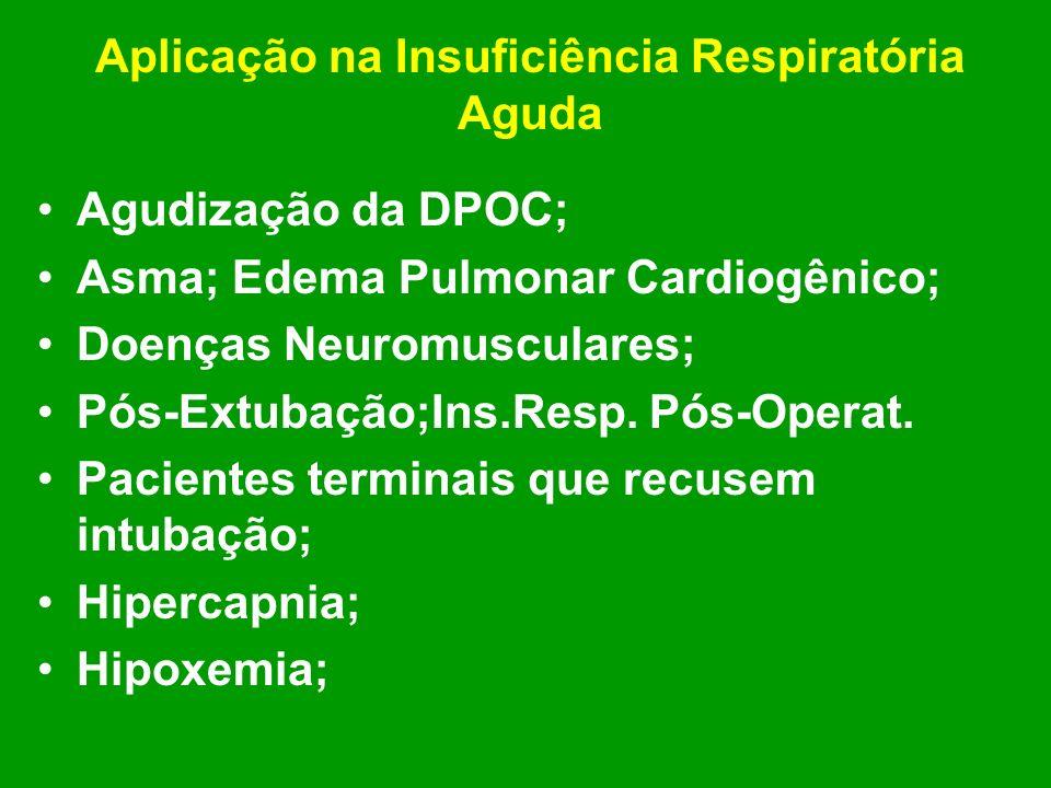 Aplicação na Insuficiência Respiratória Aguda Agudização da DPOC; Asma; Edema Pulmonar Cardiogênico; Doenças Neuromusculares; Pós-Extubação;Ins.Resp.