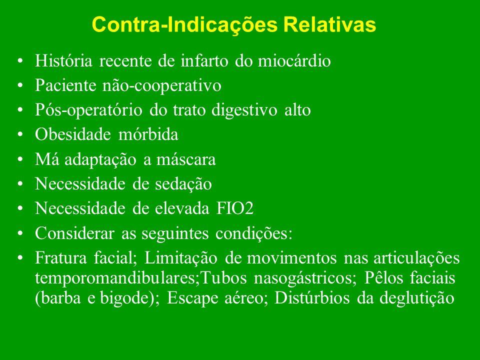 Contra-Indicações Relativas História recente de infarto do miocárdio Paciente não-cooperativo Pós-operatório do trato digestivo alto Obesidade mórbida