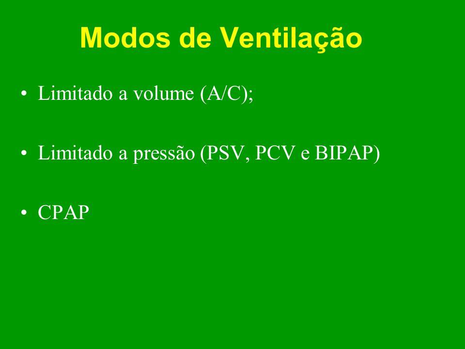 Modos de Ventilação Limitado a volume (A/C); Limitado a pressão (PSV, PCV e BIPAP) CPAP