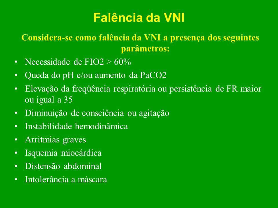 Falência da VNI Considera-se como falência da VNI a presença dos seguintes parâmetros: Necessidade de FIO2 > 60% Queda do pH e/ou aumento da PaCO2 Ele