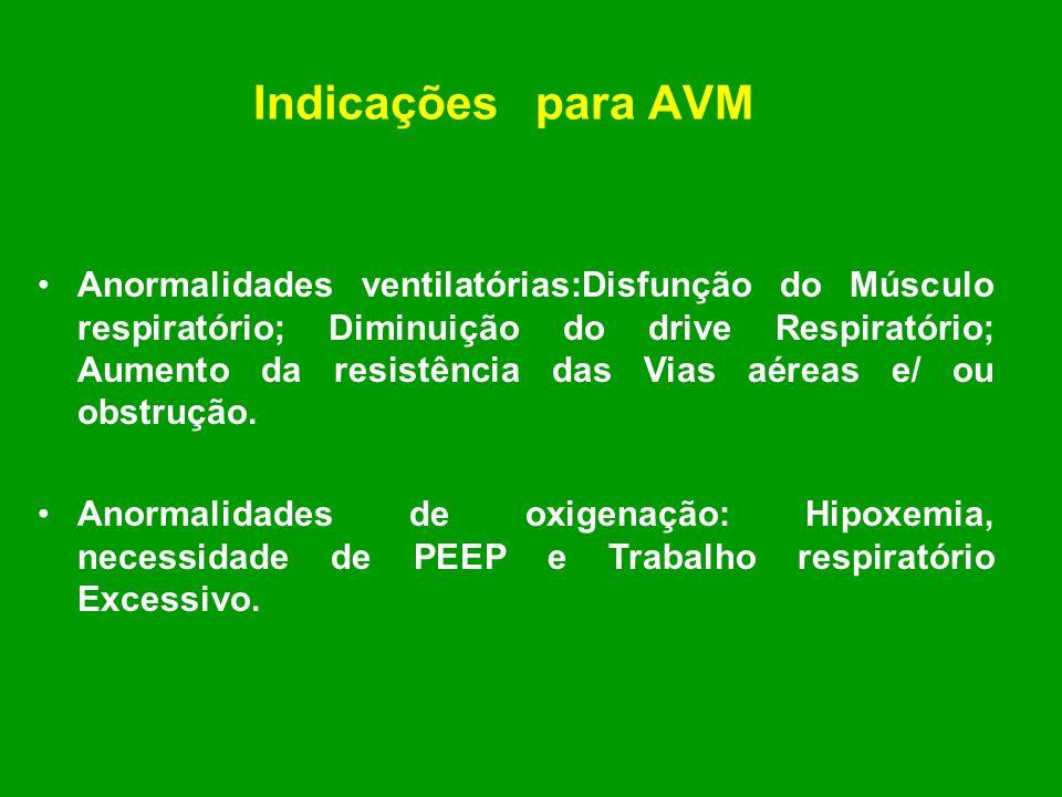 Indicações para AVM Anormalidades ventilatórias:Disfunção do Músculo respiratório; Diminuição do drive Respiratório; Aumento da resistência das Vias a