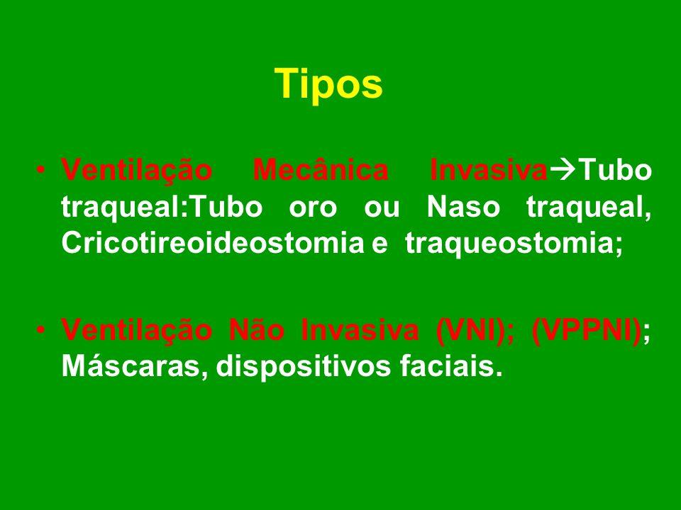 Tipos Ventilação Mecânica Invasiva Tubo traqueal:Tubo oro ou Naso traqueal, Cricotireoideostomia e traqueostomia; Ventilação Não Invasiva (VNI); (VPPN