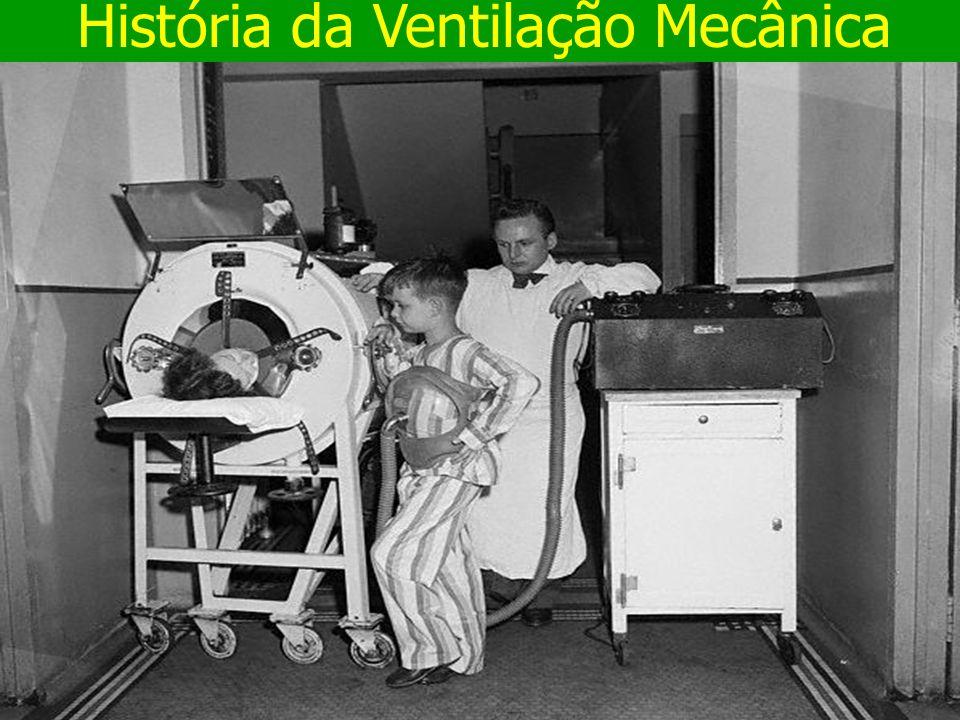 História da Ventilação Mecânica
