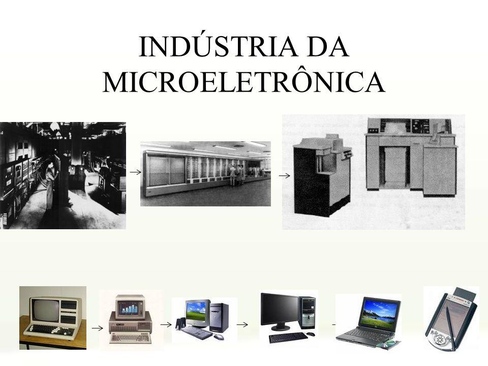 INDÚSTRIA DA MICROELETRÔNICA