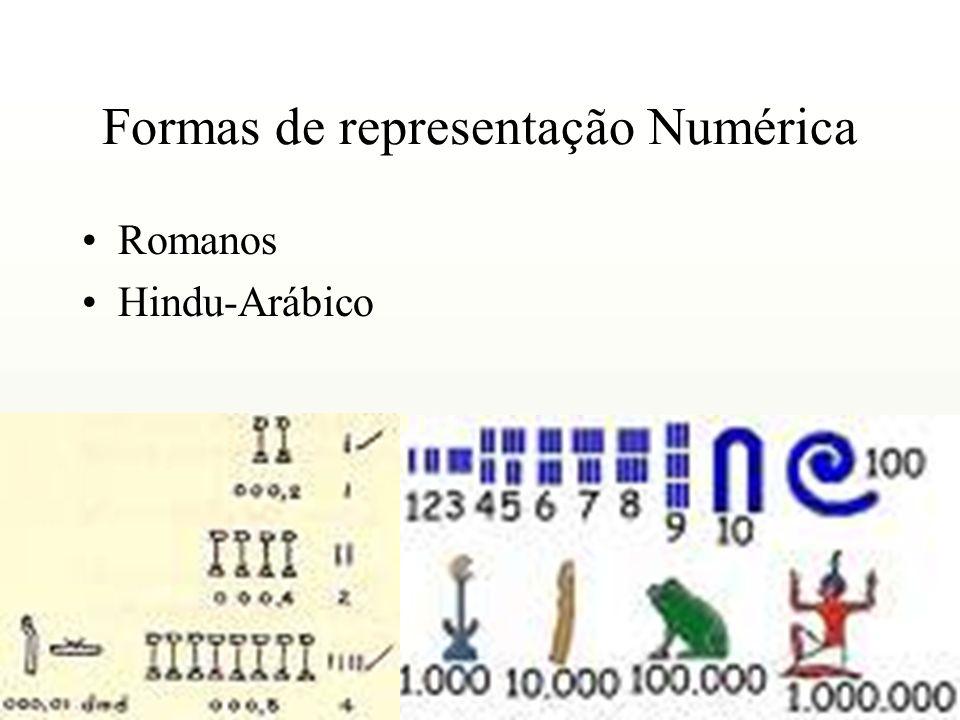 Formas de representação Numérica Romanos Hindu-Arábico