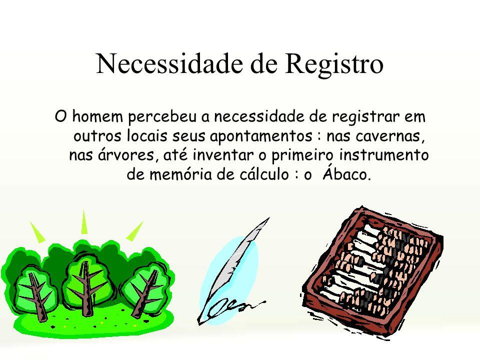 Necessidade de Registro O homem percebeu a necessidade de registrar em outros locais seus apontamentos : nas cavernas, nas árvores, até inventar o pri