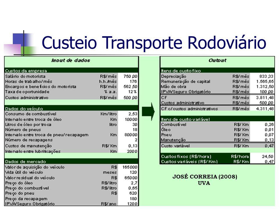 Custo do Transporte RodoviárioSlide 8 de 8 CUSTEIO DAS ROTAS DE ENTREGA Custeio Transporte Rodoviário Prof.