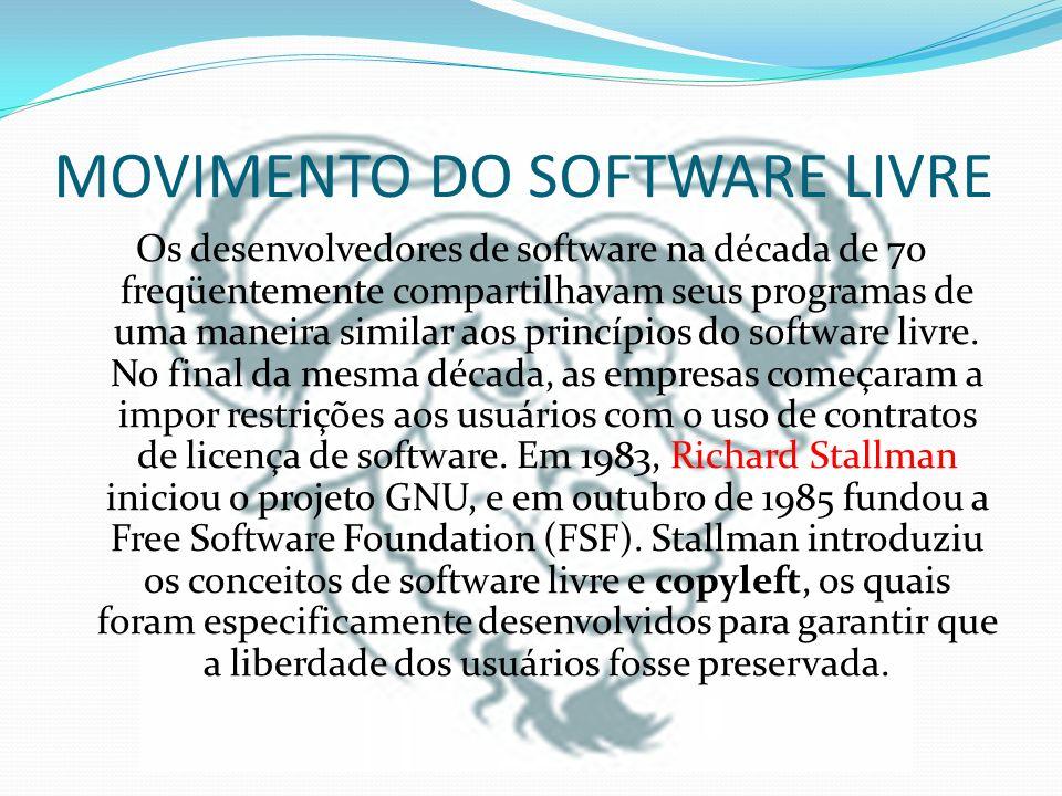 MOVIMENTO DO SOFTWARE LIVRE Os desenvolvedores de software na década de 70 freqüentemente compartilhavam seus programas de uma maneira similar aos pri