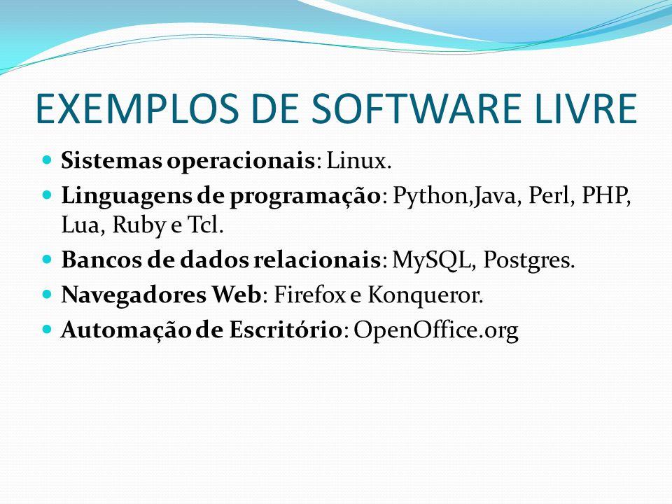 EXEMPLOS DE SOFTWARE LIVRE Sistemas operacionais: Linux. Linguagens de programação: Python,Java, Perl, PHP, Lua, Ruby e Tcl. Bancos de dados relaciona