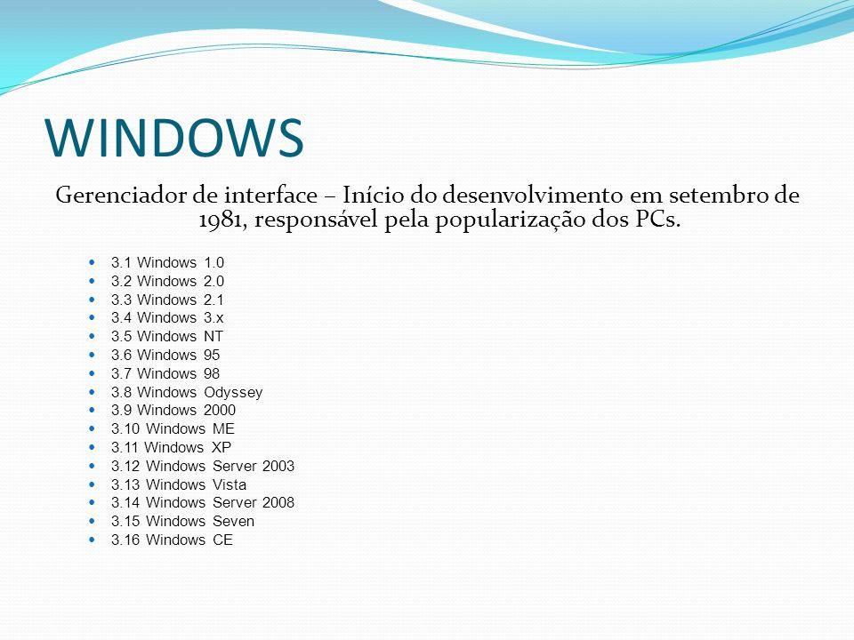 WINDOWS Gerenciador de interface – Início do desenvolvimento em setembro de 1981, responsável pela popularização dos PCs. 3.1 Windows 1.0 3.2 Windows