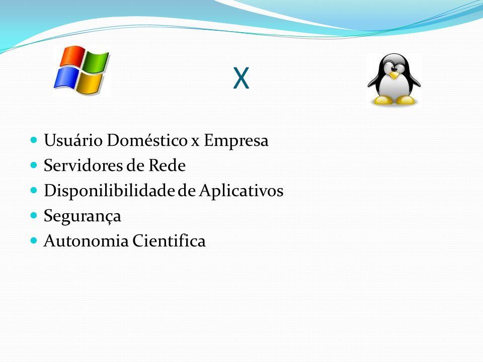 X Usuário Doméstico x Empresa Servidores de Rede Disponilibilidade de Aplicativos Segurança Autonomia Cientifica