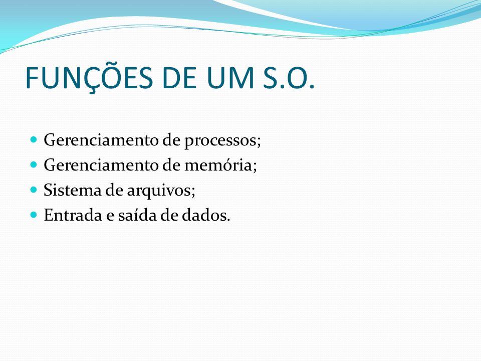 FUNÇÕES DE UM S.O. Gerenciamento de processos; Gerenciamento de memória; Sistema de arquivos; Entrada e saída de dados.
