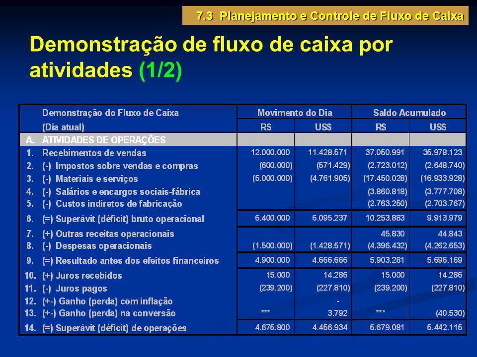 Demonstração de fluxo de caixa por atividades (1/2) 7.3 Planejamento e Controle de Fluxo de Caixa