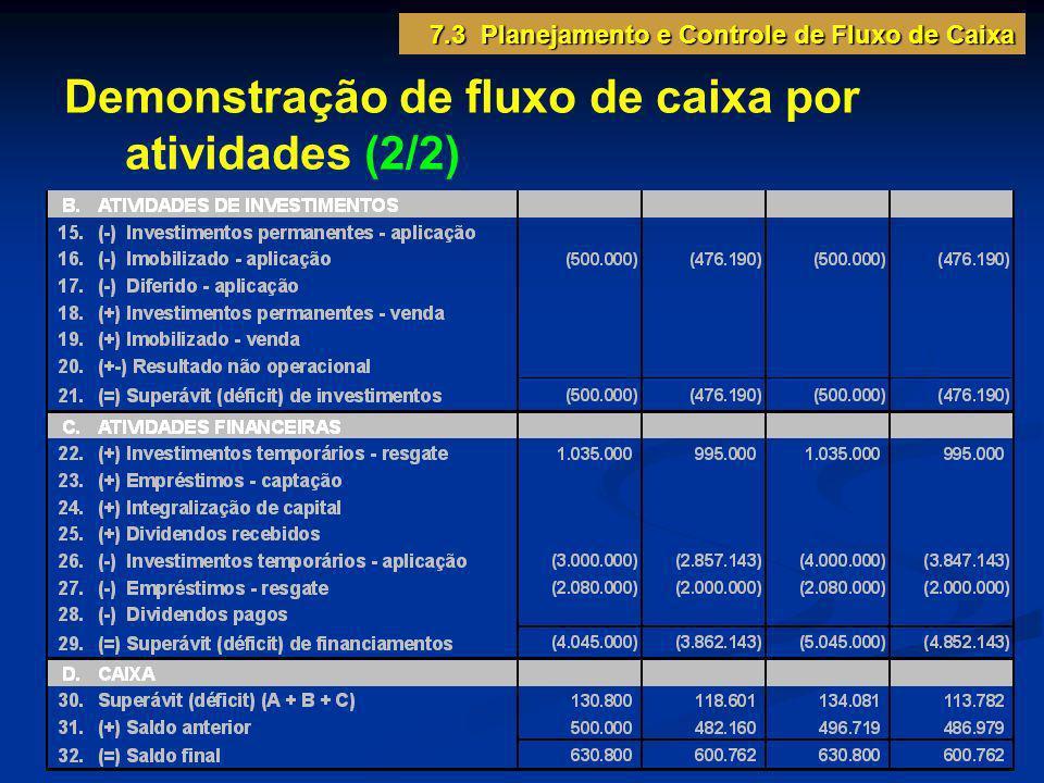 Demonstração de fluxo de caixa por atividades (2/2) 7.3 Planejamento e Controle de Fluxo de Caixa