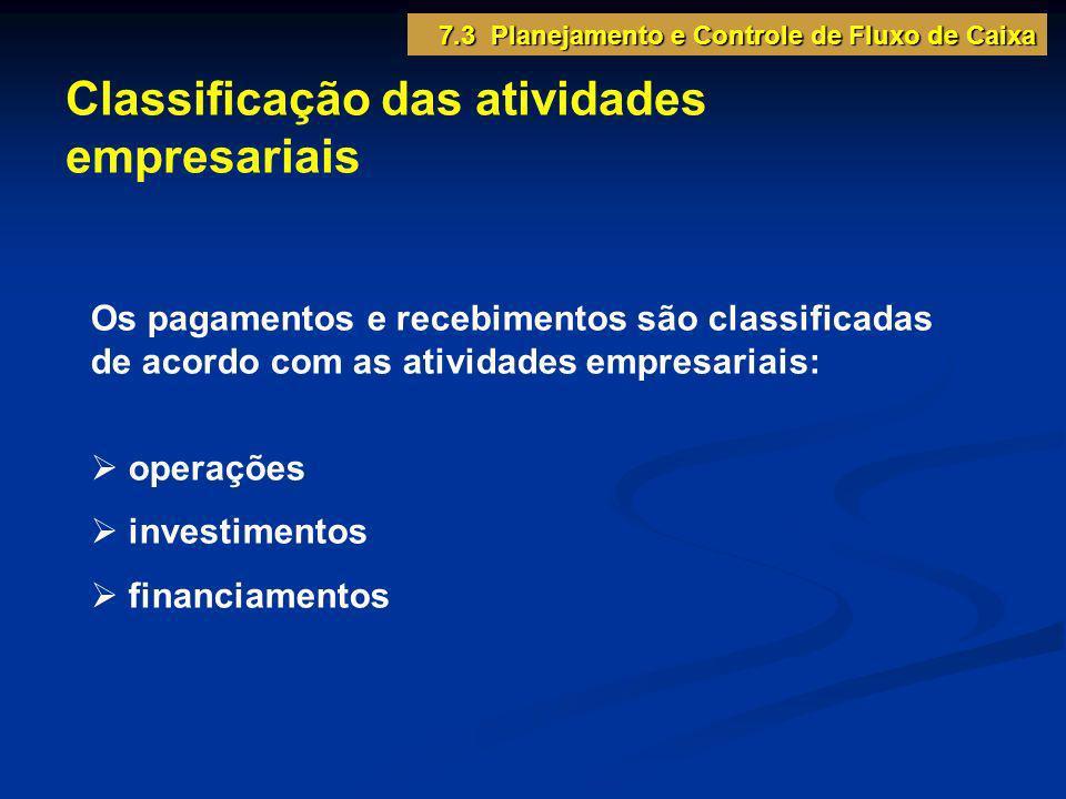 Classificação das atividades empresariais Os pagamentos e recebimentos são classificadas de acordo com as atividades empresariais: operações investime