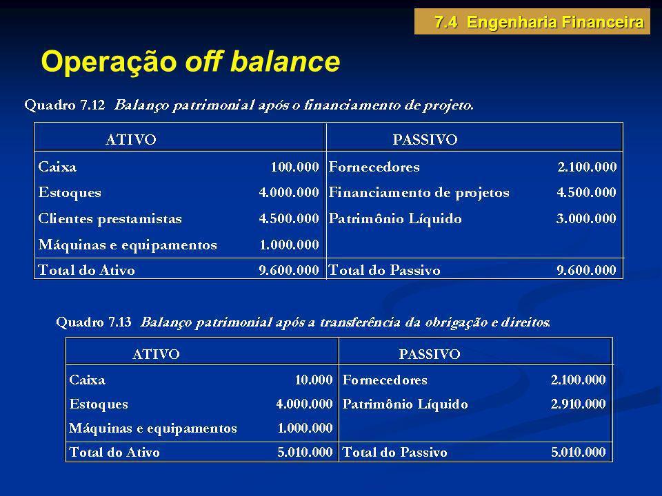 Operação off balance 7.4 Engenharia Financeira