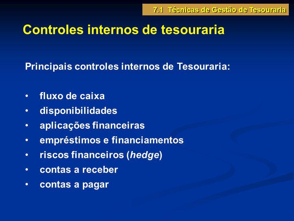 Controles internos de tesouraria Principais controles internos de Tesouraria: fluxo de caixa disponibilidades aplicações financeiras empréstimos e fin
