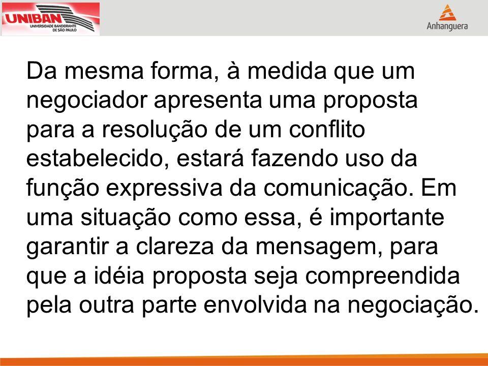 Da mesma forma, à medida que um negociador apresenta uma proposta para a resolução de um conflito estabelecido, estará fazendo uso da função expressiva da comunicação.