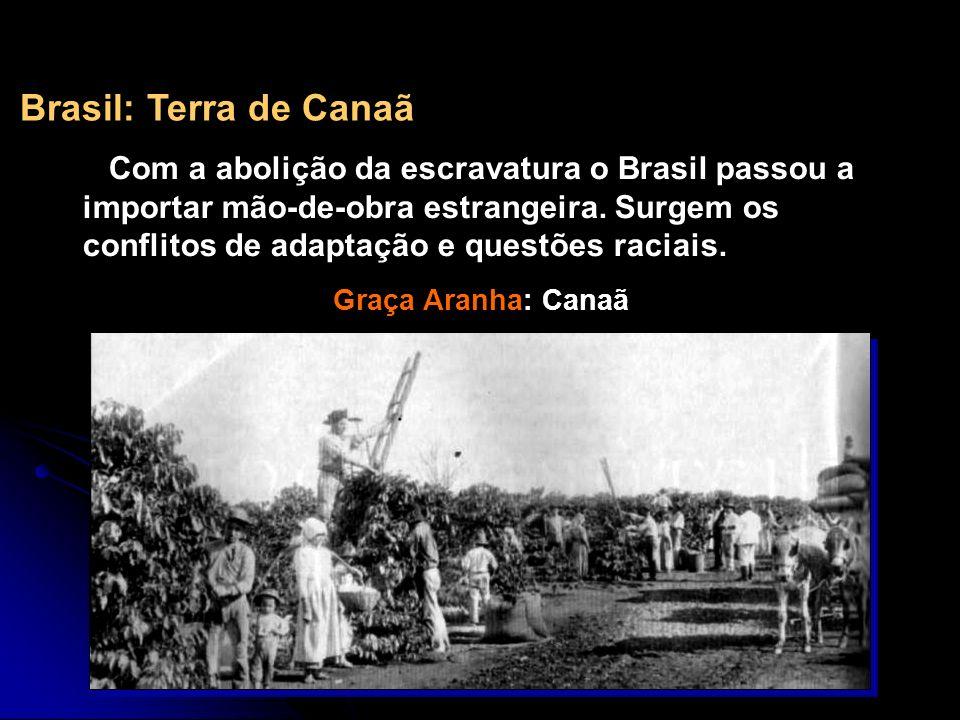 Brasil: Terra de Canaã Com a abolição da escravatura o Brasil passou a importar mão-de-obra estrangeira. Surgem os conflitos de adaptação e questões r