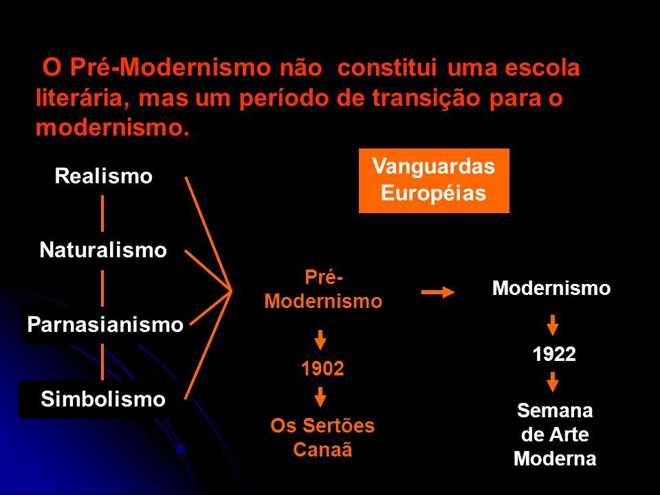 Vanguardas Européias O Pré-Modernismo não constitui uma escola literária, mas um período de transição para o modernismo. Realismo Naturalismo Parnasia