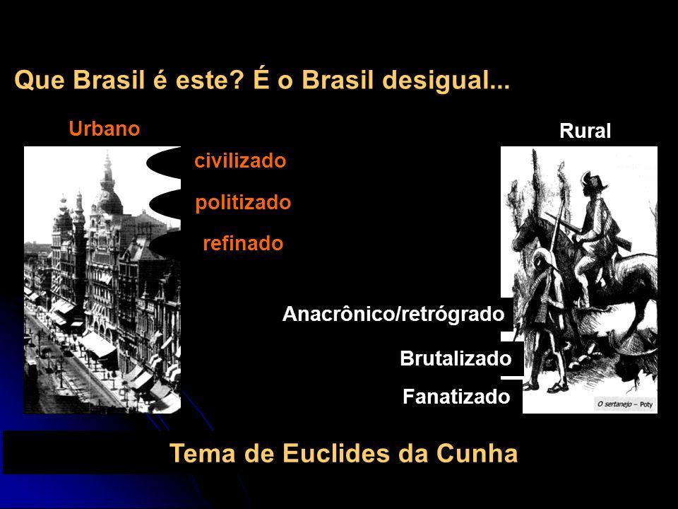 Que Brasil é este? É o Brasil desigual... Rural Urbano civilizado politizado refinado Anacrônico/retrógrado Brutalizado Fanatizado Tema de Euclides da