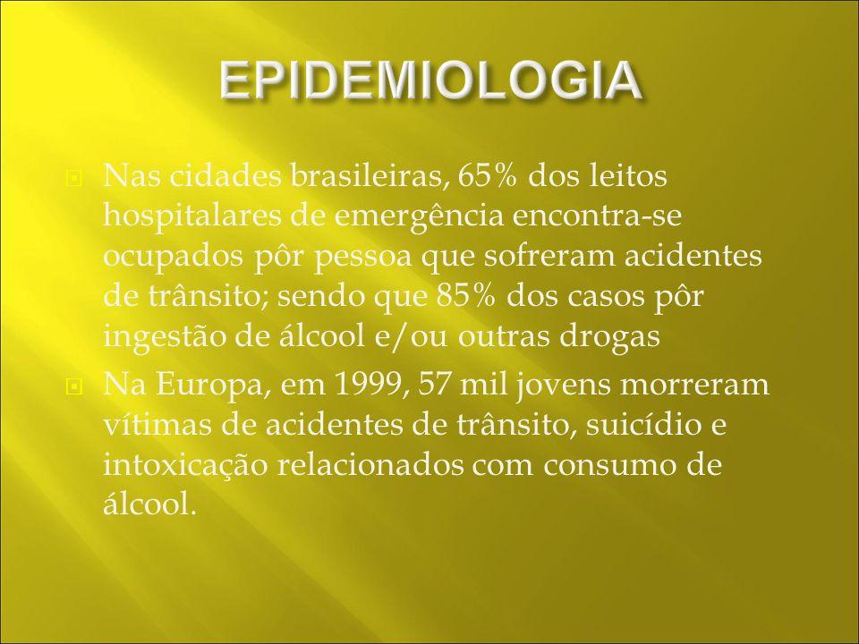 Nas cidades brasileiras, 65% dos leitos hospitalares de emergência encontra-se ocupados pôr pessoa que sofreram acidentes de trânsito; sendo que 85% dos casos pôr ingestão de álcool e/ou outras drogas Na Europa, em 1999, 57 mil jovens morreram vítimas de acidentes de trânsito, suicídio e intoxicação relacionados com consumo de álcool.