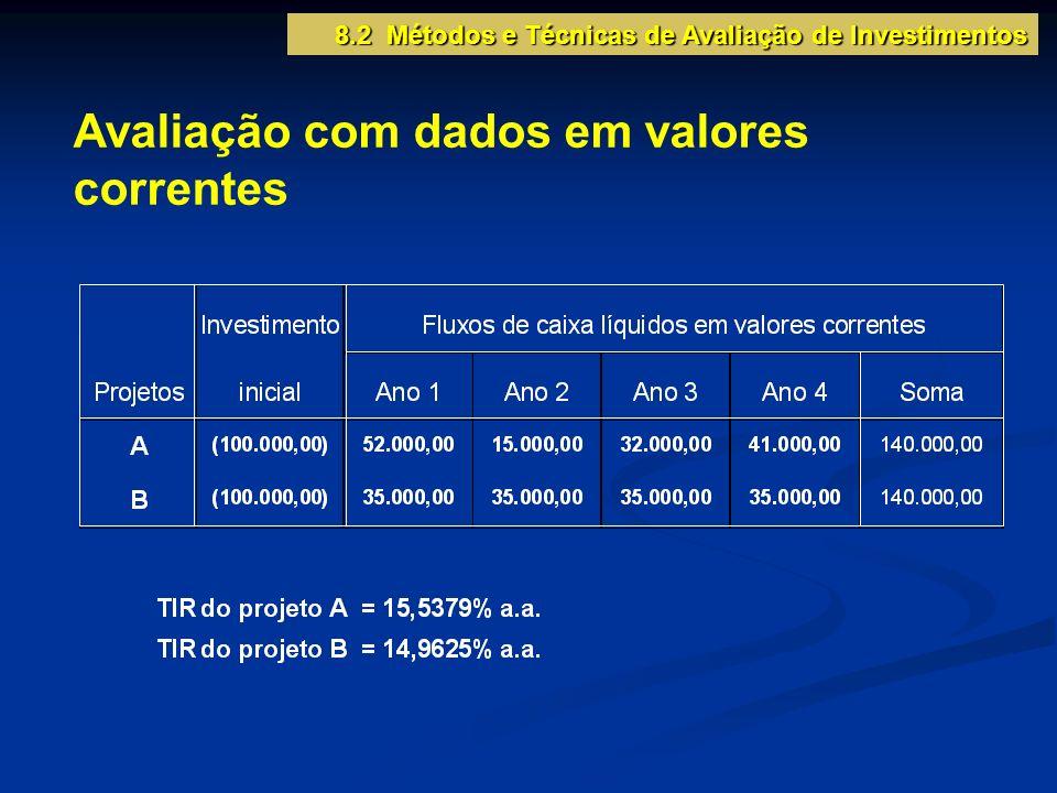 Avaliação com dados em valores correntes 8.2 Métodos e Técnicas de Avaliação de Investimentos