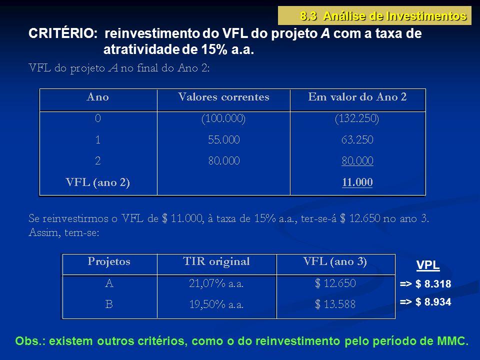 CRITÉRIO: reinvestimento do VFL do projeto A com a taxa de atratividade de 15% a.a. Obs.: existem outros critérios, como o do reinvestimento pelo perí
