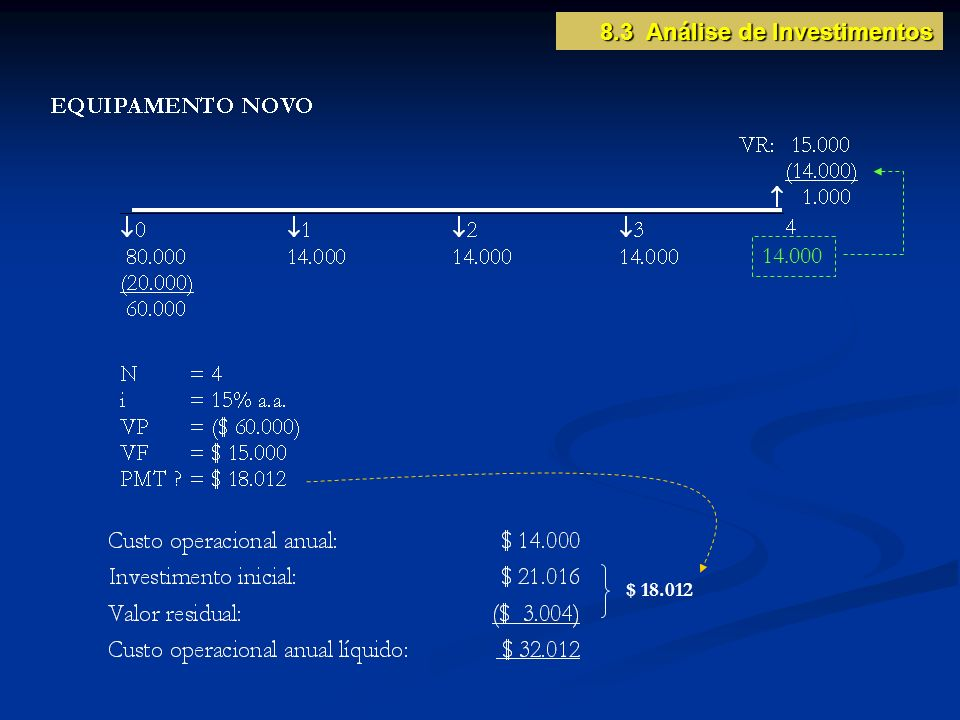 14.000 $ 18.012 8.3 Análise de Investimentos