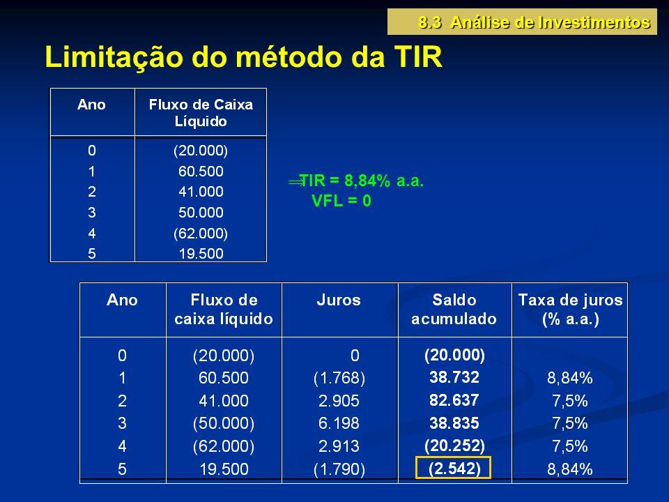 Limitação do método da TIR TIR = 8,84% a.a. VFL = 0 8.3 Análise de Investimentos