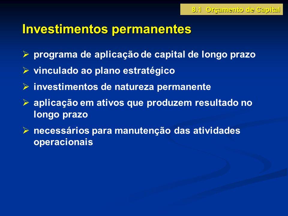 8.1 Orçamento de Capital Investimentos permanentes programa de aplicação de capital de longo prazo vinculado ao plano estratégico investimentos de nat