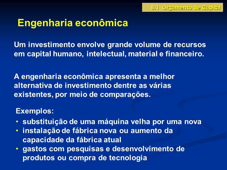 Engenharia econômica Um investimento envolve grande volume de recursos em capital humano, intelectual, material e financeiro. A engenharia econômica a