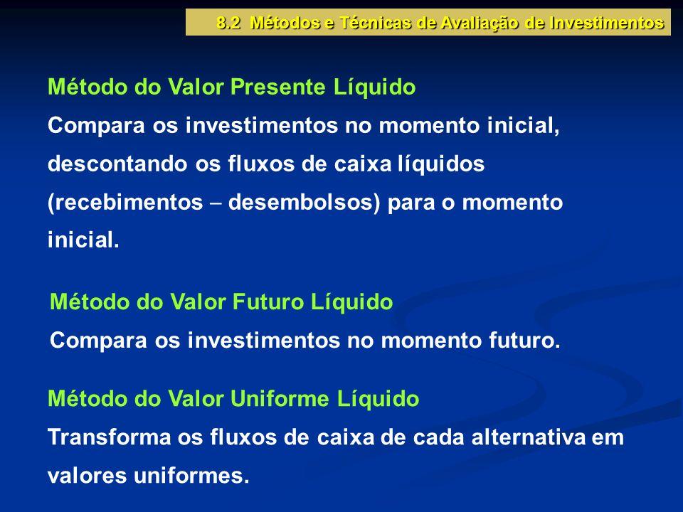 Método do Valor Presente Líquido Compara os investimentos no momento inicial, descontando os fluxos de caixa líquidos (recebimentos desembolsos) para
