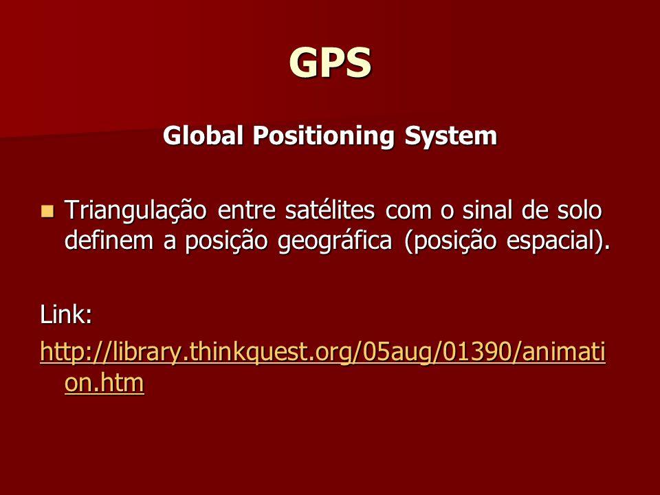 GPS Global Positioning System Triangulação entre satélites com o sinal de solo definem a posição geográfica (posição espacial). Triangulação entre sat
